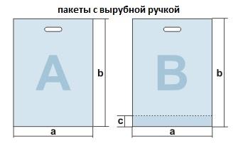 схема пакета с вырубной ручкой